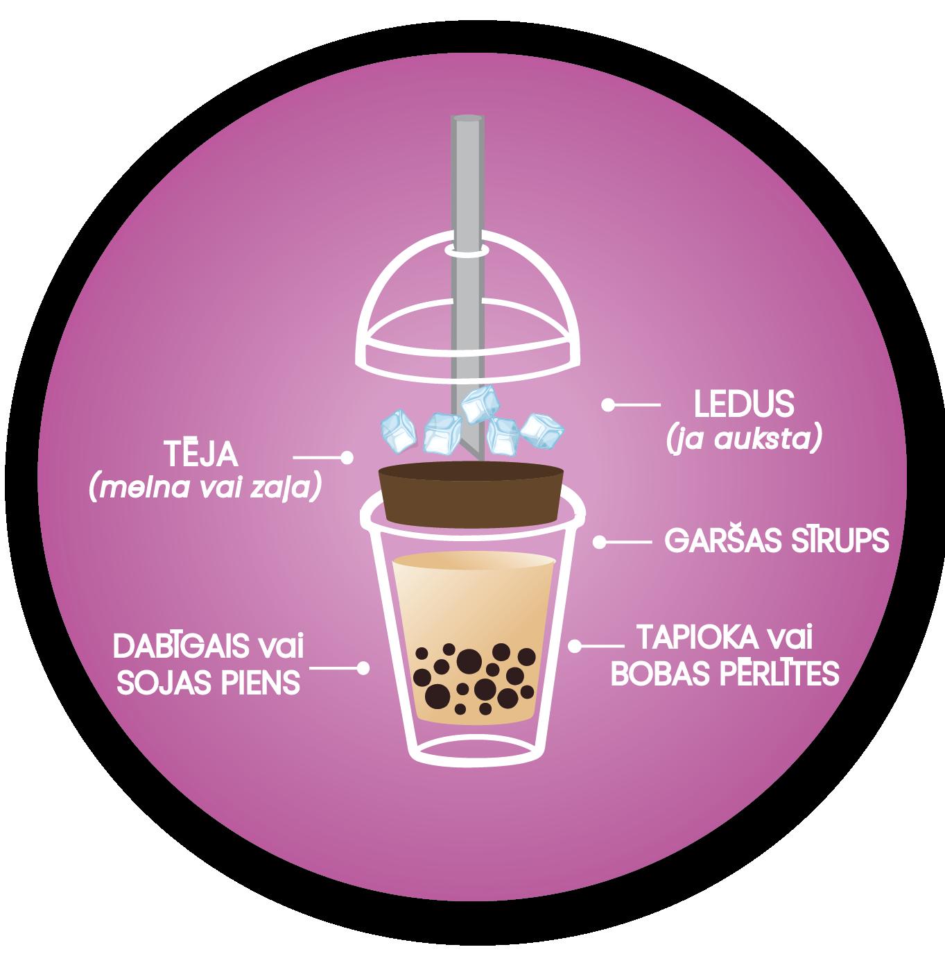 dabīgā piena tēja-04-2-04