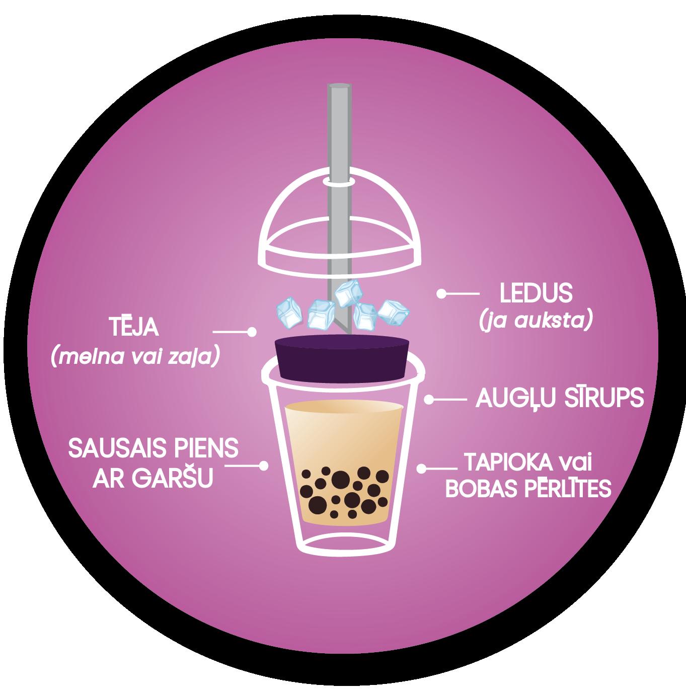 piena tēja bilde 2-01